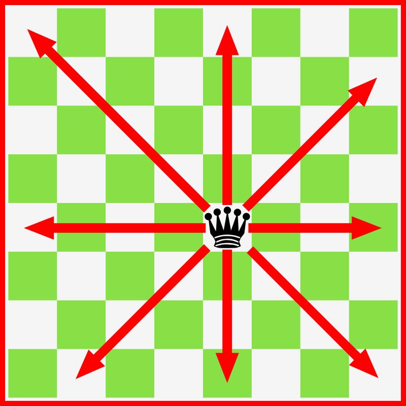 clipart chess queen movement   movimiento dama ajedrez free school clipart for teachers free school clipart for teachers