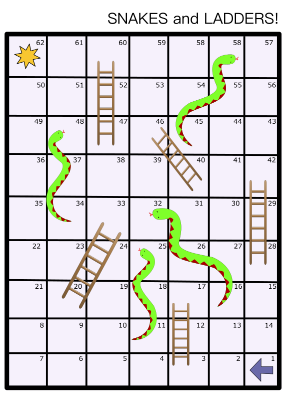Clipart snakes and ladders board game for Printable snakes and ladders template