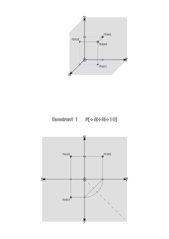 Quadrant 1 by ric5sch - Quadrant 1
