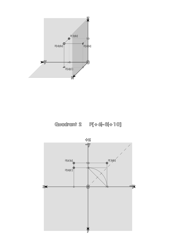 Quadrant 2 by ric5sch - Quadrant 2