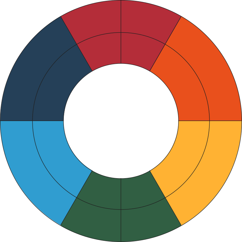 Goethe's Color Wheel (old) by qubodup