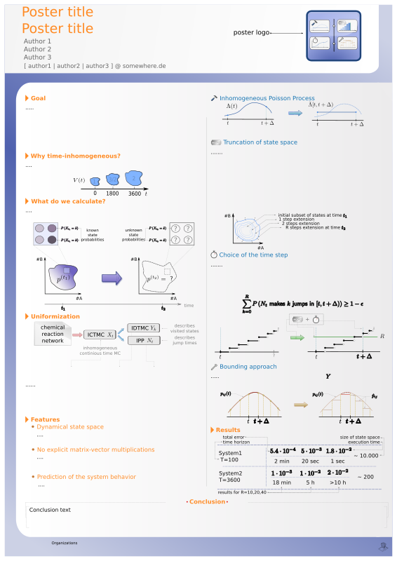 Scientific poster example by Graveman - It is a poster presented on a conference. I just want to share the design idea with the community, probably somebody can find this useful. The design was inspired by KDE information booklet