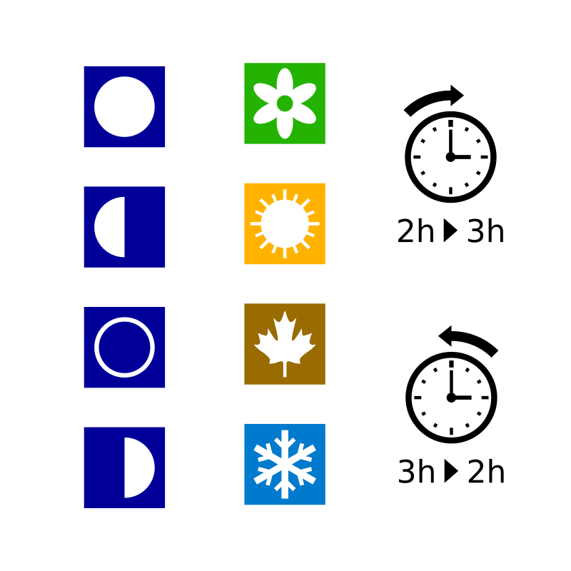 Moon phases, seasons & DST symbols by rferran - Geometrical symbols for moon phases, seasons and daylight saving time.