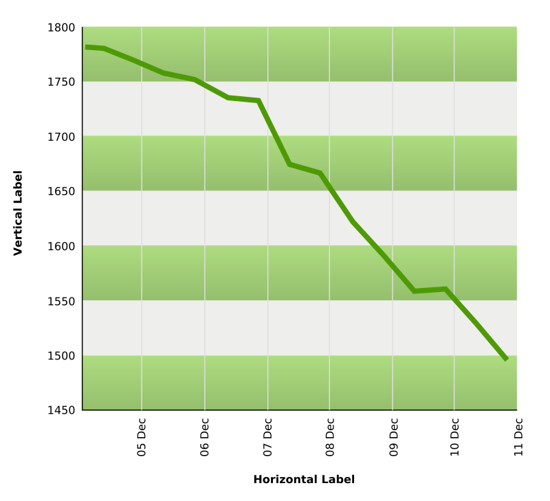 line graph template by ryanlerch here is a graph that i did for the inkscape news the. Black Bedroom Furniture Sets. Home Design Ideas