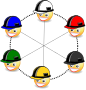 Six hats to thinking Thumbnail