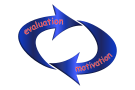 Evaluation Motivation Loop