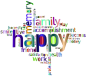 Prismatic Happy Family Word Cloud 4 No Background