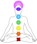 Chakras Map