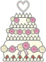 Wedding Cake Thumbnail