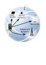 Heterogeneous Wireless Network />